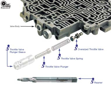 Transmission Flush Cost >> Sonnax 77968 4L60E Oversize throttle valve,4L60E Transmission parts