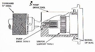 G4A-HL, G4A-EL, F4A-EL Transmission Tool,Sonnax