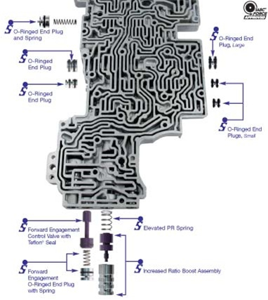 5r55e Transmission Parts Diagram