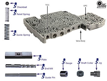 sonnax 337947 40k 4r44e 5r55e epc tcc relief valve kit. Black Bedroom Furniture Sets. Home Design Ideas