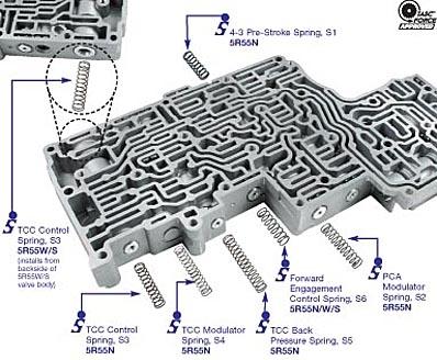 5r55n tcc modulator spring sonnax 56947j s4 ford transmission parts rh transmissionpartsusa com Ford Automatic Transmission Diagram Ford 4R100 Transmission Diagram