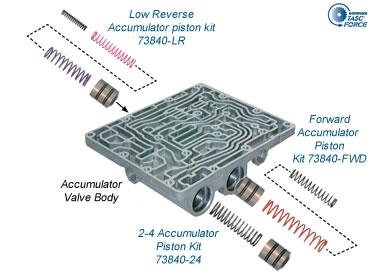 Cd4e Transmission Accumulator Cd4e Transmission border=