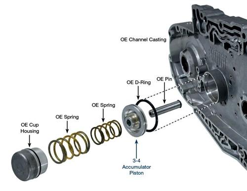 4l80e manual valve body with transbrake