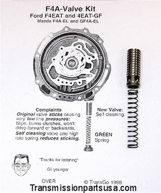 F4A-EL GF4A-EL Transmission Pump Valve Kit F4A-EL GF4A-EL